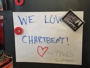 5.crusa15-NYC: Stimmung bei Chartbeat