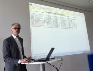 MZ Chefredakteur Manfred Sauerer